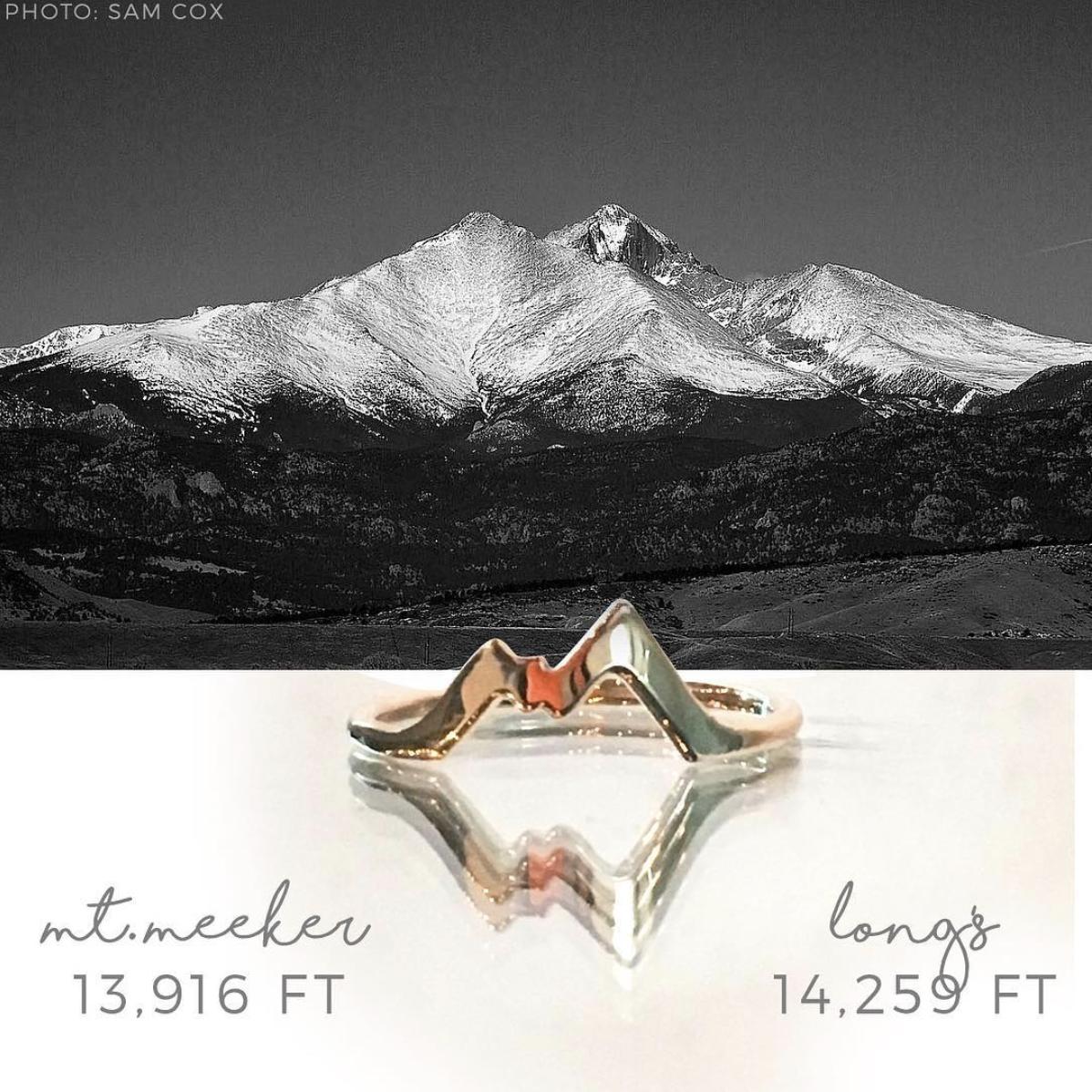 Longs Peak and Mt. Meeker